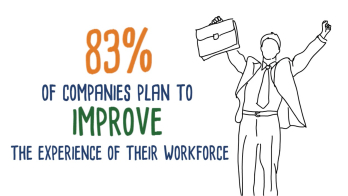 cartoon man raising his hands with text reading 83% of companies plan to improve the experience of their workforce